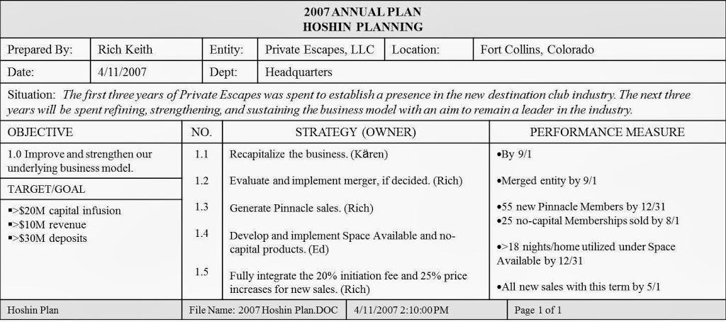 strategic planning meeting agenda